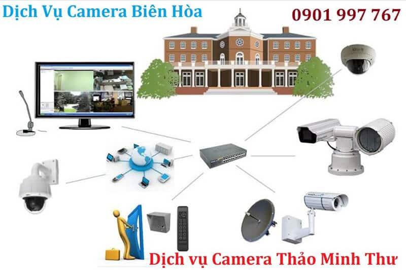 Dịch vụ lắp đặt hệ thống camera an ninh